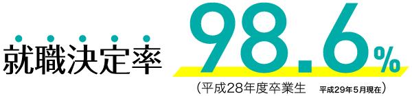 就職決定率98.6%(平成28年度卒業生 平成29年5月現在)